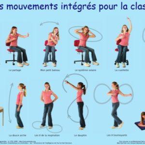 """Affiche A2 """"Les mouvements intégrés pour la classe"""""""