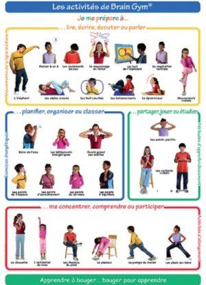 """Affiche """" 26 activités de Brain Gym"""" Photos d'enfants"""