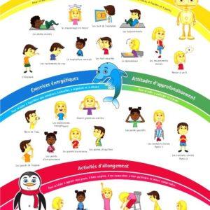 """Affiche """"26 activités de Brain Gym"""" - Dessins d'enfants"""