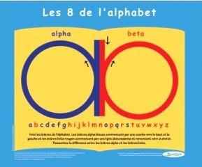 """Affiche A3 """"Les 8 de l'alphabet"""""""